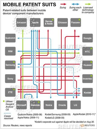 Mobile-patents-legal-suing-graphic