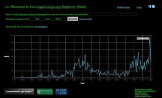 Legallanguageexplorer.com screen capture 2011-12-18-14-47-29
