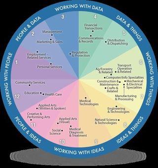 Workwheel